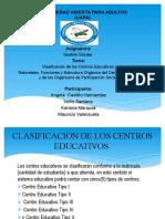PRESENTACION DEL TEMA CLASIFICACION DE LOS CENTROS EDUCTIVOS