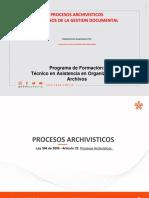 04_Sena-Archivo_Total-Procesos_Archivisticos_Dtal (1) (1)