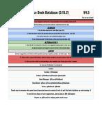 Random Dice Deck Database.pdf