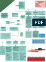 LLUVIA DE IDEAS APP ANDROID.pdf