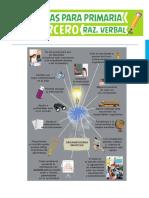 Características-del-Organizador-Mental-para-Tercer-Grado-de-Primaria