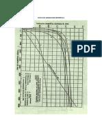 1-Curvas de imanacion intrinseca B-H.pdf