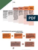 Special-Proceedings.docx