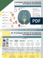 Die-10-wichtigsten-Schritte-für-die-allgemeine-neurologische-Untersuchung