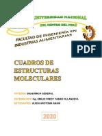 CUADROS DE MOLECULAS.pdf
