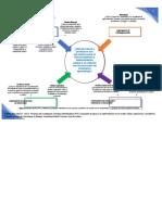 Articulación formativa_Nivel celular