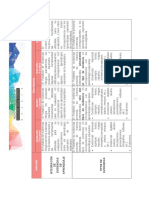 10. RUBRICA PORTAFOLIOS DE EVIDENCIAS.pdf