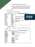 VERBOS PARA RESULTADOS DE APRENDIZAJE_UDLA-EDU-EC