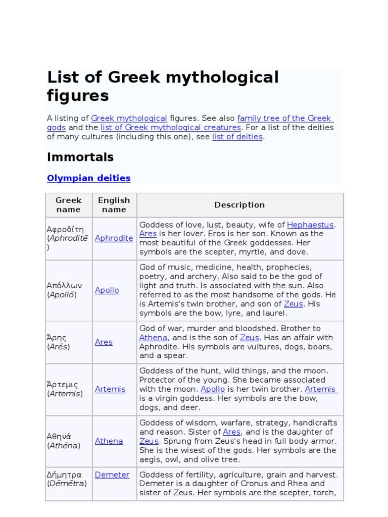 List of greek mythological figures zeus hades buycottarizona Images
