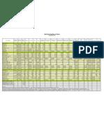 Grain Nutrition Comparison Matrix