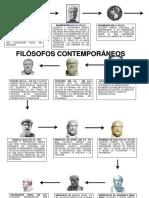 184881545-Linea-de-Tiempo-de-FILOSOFOS