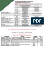 S12 Induction Training Course List 7.12.18.pdf