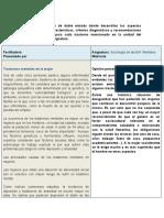 Actividad #3 Sociología de las Enf. Mentales.docx