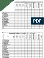 Registrul lucrarilor practice la  DESENUL TEHNIC