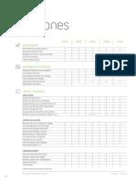Catalogo Orona 3G Opciones Public ES