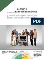2. Bloque II Tema 1 La Familia.pdf