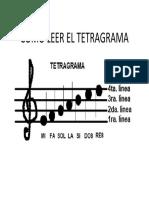 COMO LEER EL TETRAGRAMA