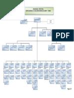 Organigrama-HRJT.pdf