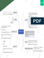 C. Distribucion MAPA