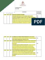 PlanificaçãoDA_2SM