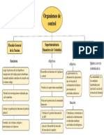 mapa actividad 3 sarlaft.pdf