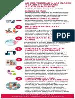 Tips para dar continuidad a las clases con calidez y cercanía con el estudiante.pdf