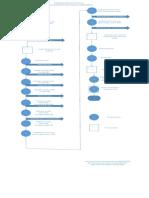 diagrama-de-flujo