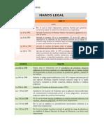 APECTO LEGAL QUIMICO.pdf
