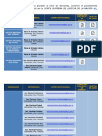 demandas y formularios de ingreso para FEDERAL