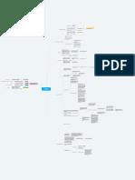 Mapa_Mental_Como_se_preparar_para_a_NOVA_audiência_de_CUSTÓDIA