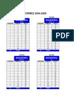 UNIFORMES2004-2005.xls