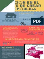 Infografía-Historia de Colombia