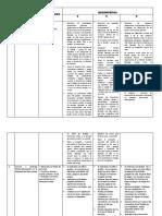 matriz de propositos de aprendizaje (1)