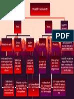 Organizational Structure Malaysian Education.pdf