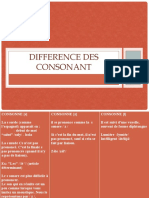 DIFFERENCE DES CONSONANT