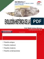 3-Evoluciòn històrica de la Filosofìa