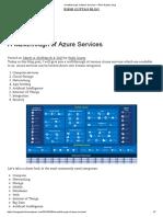 A walkthrough of Azure Services – Rishi Gupta's blog