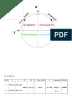 calcul d'orientement