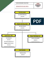 Organigramme du projet 50T2A