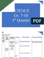 JHS-SCIENCE-MELC-1st Quarter.docx · version 1