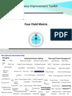FourFieldMatrix