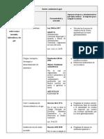 Matriz Ambiental Legal