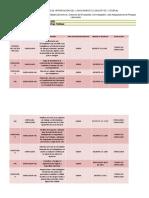 3 ACTIVIDADES DE APROPIACIÓN DEL CONOCIMIENTO (CONCEPTOS Y TEORIA) (1)