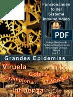 fucionamiento del sistema inmunologico