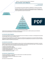 STUDY SKILL La pyramide des besoins selon Maslow - Management