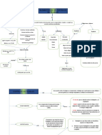 MAPA CONCEPTUAL LEGISLACION CONTRATOS