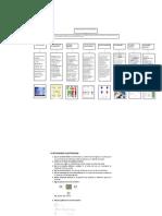 mapa conceptual  y el cuestionario de Jose Camilo Gonzalez Navarro 7B