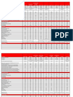 DSL Trai Format