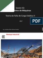 Sesion02 - Teoria de fallas 2 (1).pdf