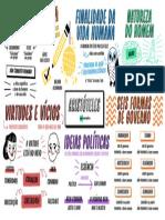 2ªB FILOSOFIA cap1 mapa mental.pdf